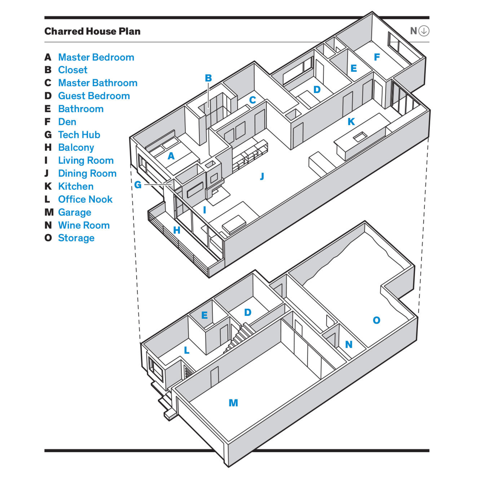 Home automation means an upgrade for an old house for Home automation plan